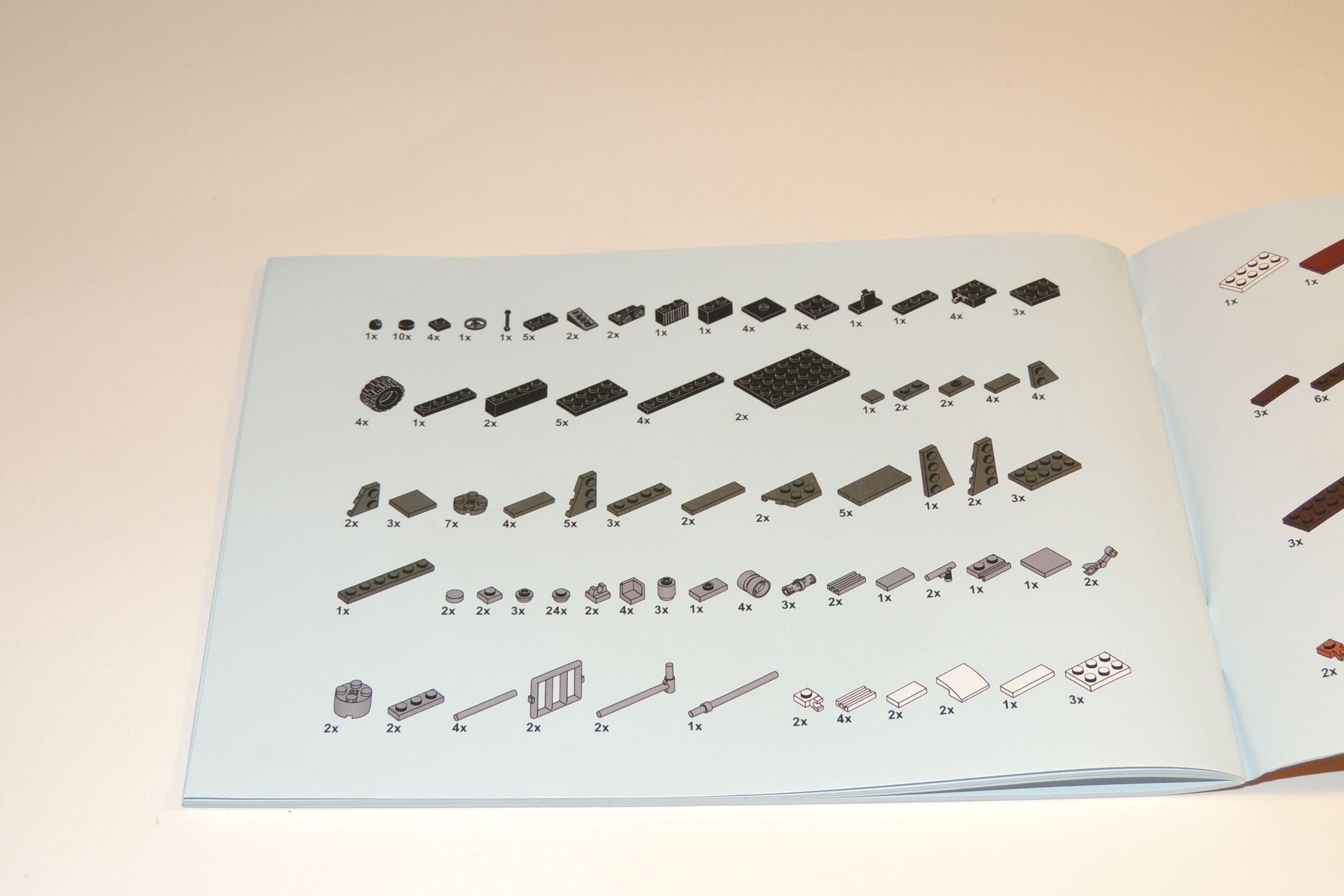 Inventar – bei der Teilesuche sehr hilfreich.
